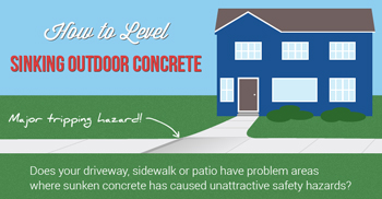 Repair Sunked Concrete with PolyLevel® in Greater Nashville